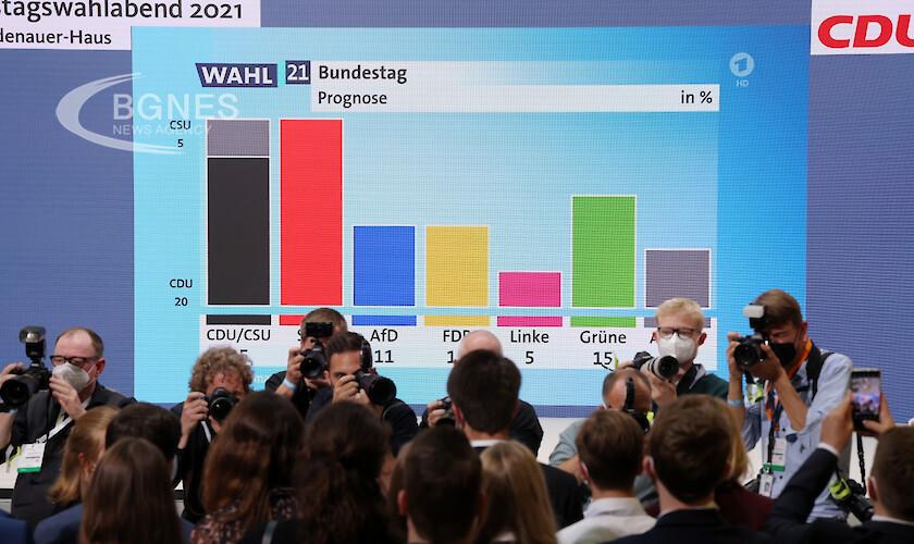 Победителите взимат 25,7 процента срещу 24,1 на сто за консервативния